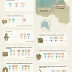 health%2520in%2520the%2520north%2520report_infographic_eng